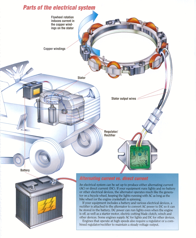 393374 Briggs Stratton Wire Diagram 21 Hp And Wiring Regulator Tensiune Avr Alternator Releu Incarcare Placi Rh Ermekotrade Ro Linkage