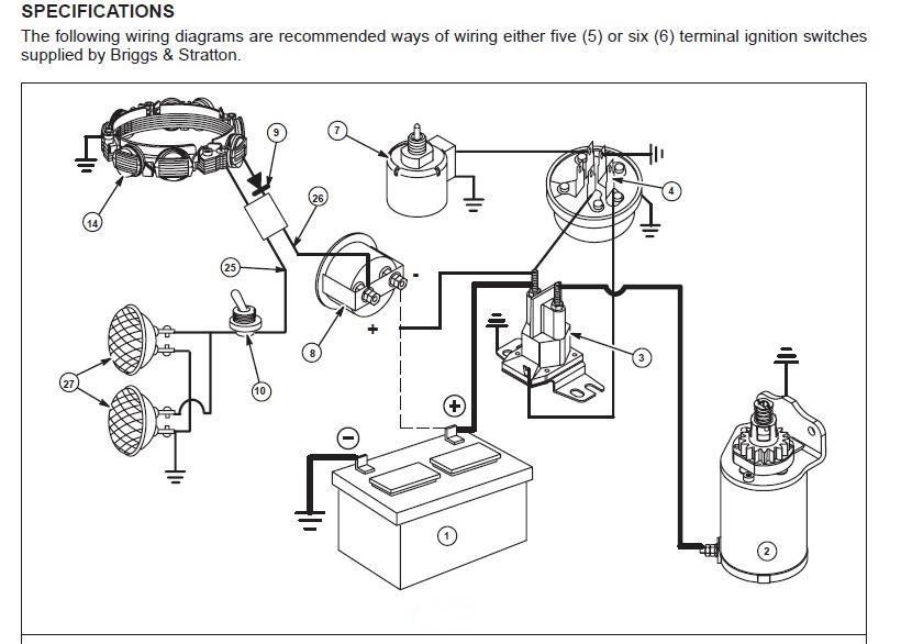 Regulator tensiune (AVR), senzori de ulei, alternator, releu ... on